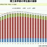 日本の教育戦略とは。